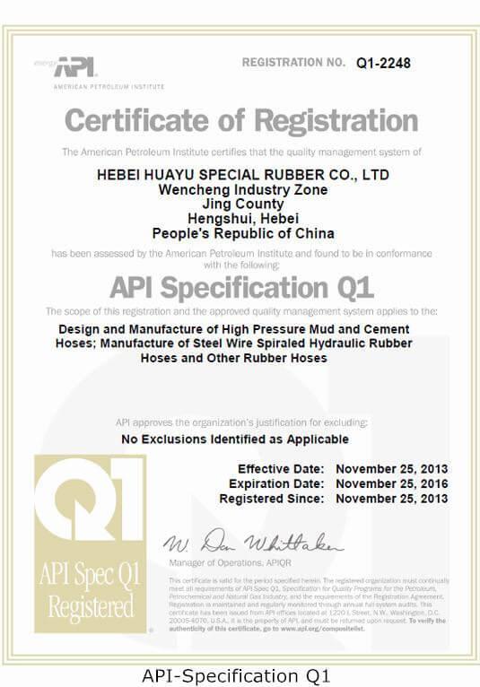 API-Specification Q1